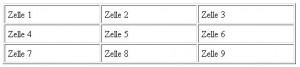 HTML Tabelle Cellpadding im Firefox
