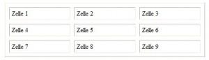 HTML Tabelle cellspacing im Internet Explorer