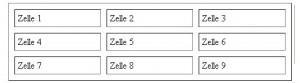 HTML Tabelle cellspacing im Opera